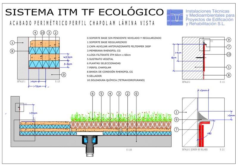 Foto detalle Sistema ITM Ecológico