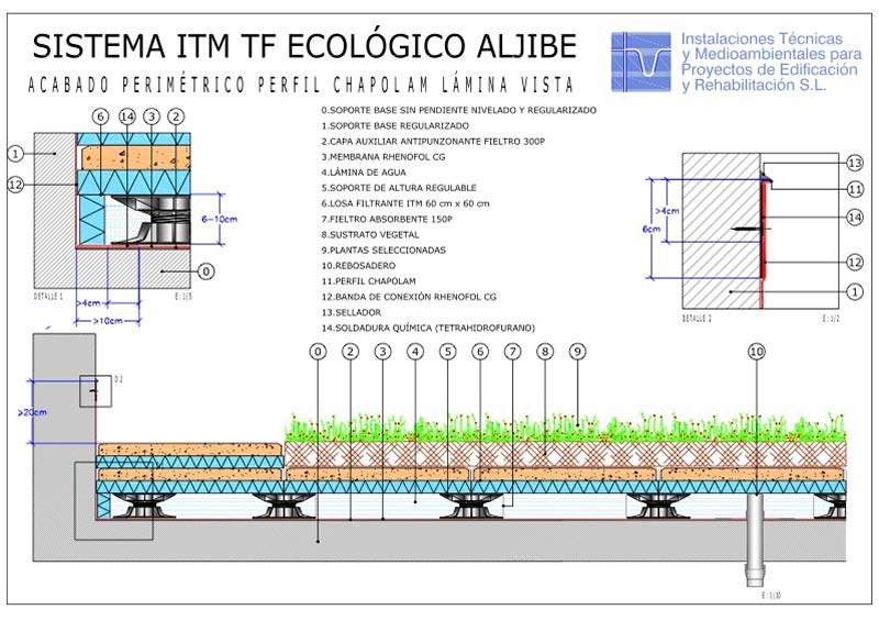 Foto detalle Sistema ITM Ecologico con Reserva de Agua