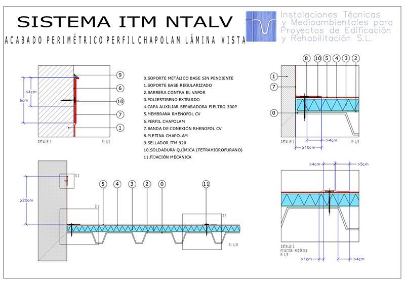 Foto detalle Sistema ITM Lamina Vista