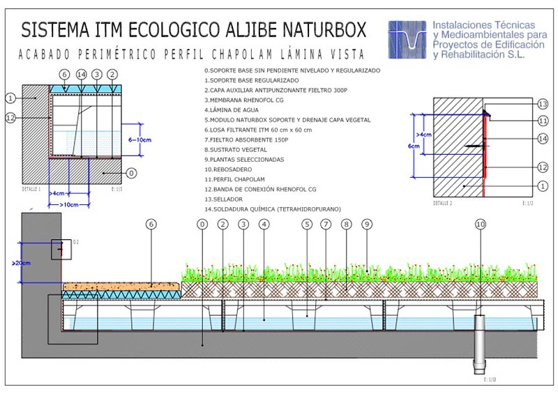 Foto detalle Sistema ITM Naturbox