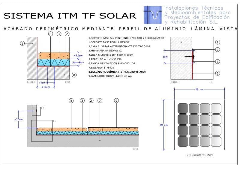 Foto detalle Sistema ITM Solar