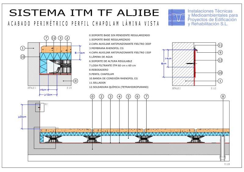 Foto detalle Sistema ITM con Reserva de Agua