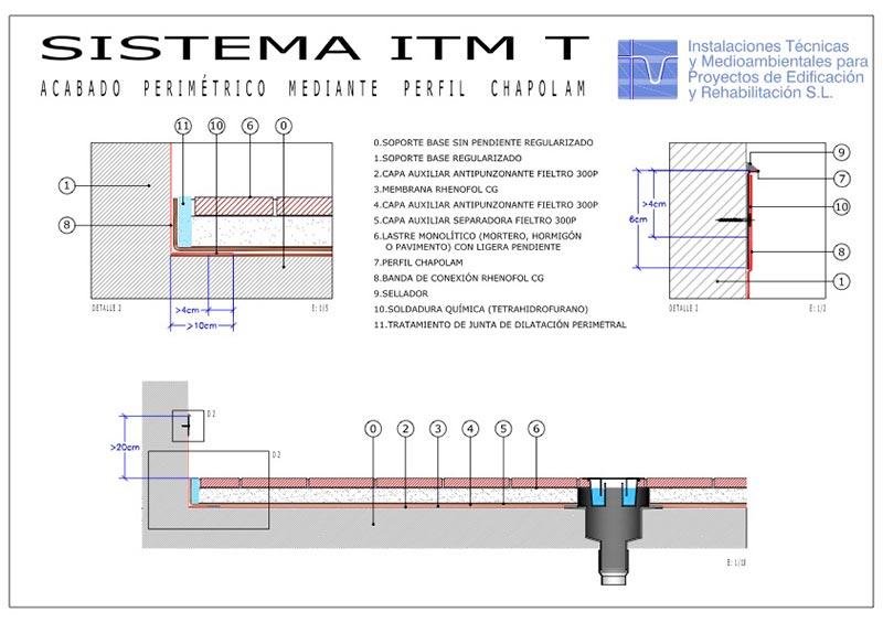 Foto Sistema Transitable ITM Básico